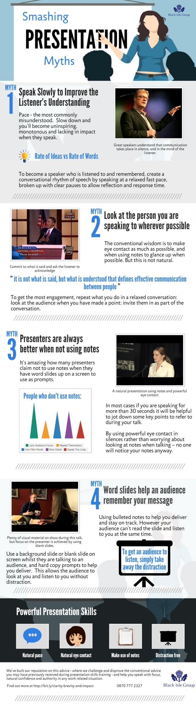 presentation-myths